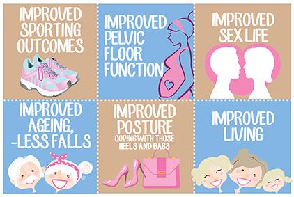 Chiropractic in New Zealand - Blog Version